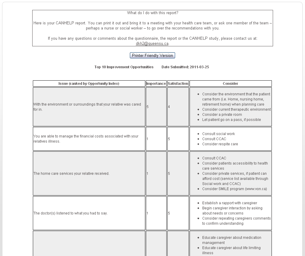 patient survey template